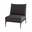 Модульный диван для террасы Antara Antracite